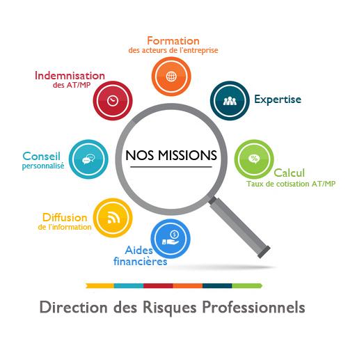 infographiste mission